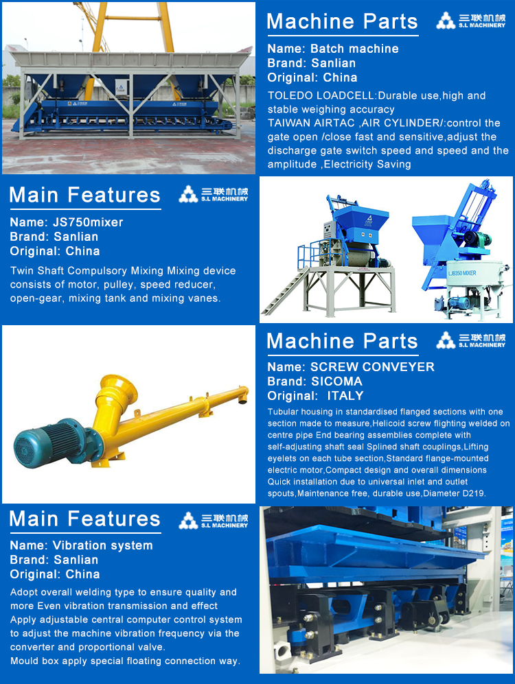 Brick Machine Parts